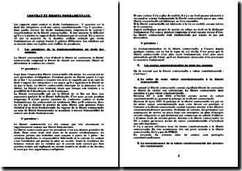 Contrat et droits fondamentaux