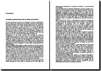 Les droits du porteur d'une lettre de change non acceptée - l'échéance et le conflit avec le tireur et le créancier
