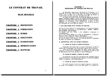 Le Contrat de travail & le Salaire en droit camerounais