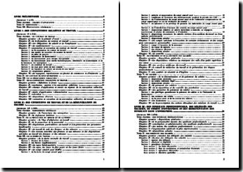 Résumé du code du travail marocain