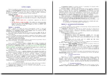Introduction au droit anglais
