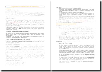 Déontologie de l'avocat : L'organisation et l'administration de la profession