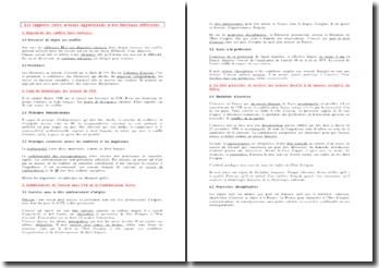 Déontologie de l'avocat : Les rapports entre avocats appartenant à des barreaux différents