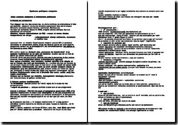 Systèmes Poltiques Comparés Partie 1