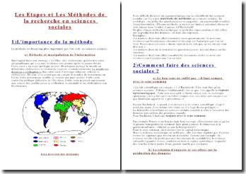 Les Etapes et Les Méthodes de la recherche en sciences sociales