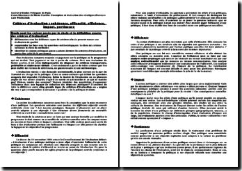 Critères d'évaluation : cohérence, efficacité, efficience, impact, pertinence
