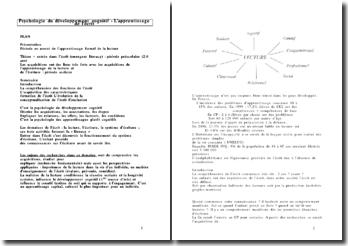 Psychologie du développement cognitif - L'apprentissage de l'écrit
