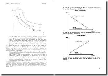Histoire Economique 2