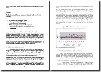Applications empiriques et extension alternatives du modèle néoclassique