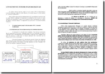 L'évolution du système financier français