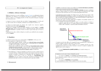 Le duopole de Cournot - offre d'un produit homogène partagé entre deux producteurs