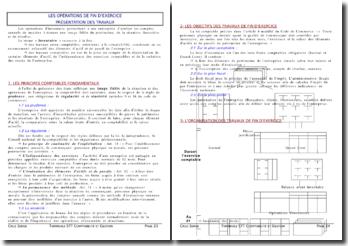 Inventaire - Les opérations de fin d'exercice en comptabilité