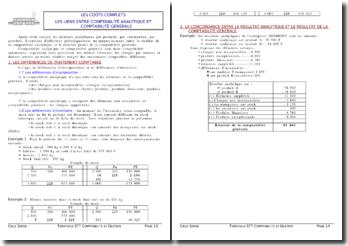 Les liens entre comptabilité analytique et comptabilité générale