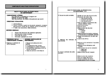 Comptabilité analytique d'exploitation, méthode des coûts complets et méthode des coûts partiels