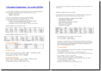 Trois exercices corrigé de comptabilité générale