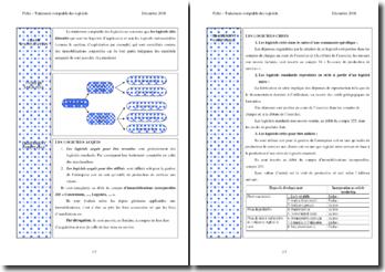 Le traitement comptable des logiciels