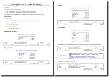 Factures d'achat et de vente - comptabilisations