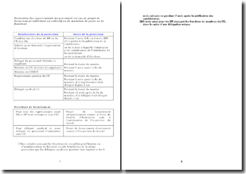 Protection des représentants du personnel (en cas de projet de licenciement individuel ou collectif...