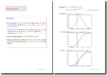 Test du Chi-deux et histogramme