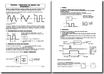 Fonction « Génération de signaux non sinusoïdaux
