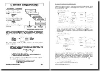 La conversion analogique-numérique (verion 2)