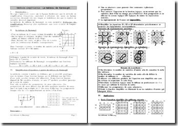 Méthode simplificatrice : Le tableau de Karnaugh