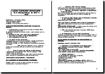 LNB Et le Bonapartisme de 1815 à 1870