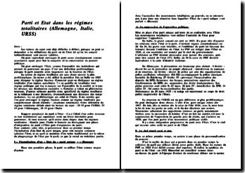 Parti et Etat dans les régimes totalitaires (Allemagne, Italie, URSS)