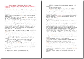 Histoire de l'Europe, tome 3, chapitre 12 - Berstein et Milza