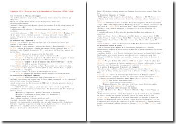 Histoire de l'Europe, tome 3, chapitre 15 - Berstein et Milza