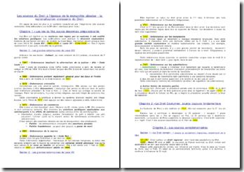Les sources du Droit à l'époque de la monarchie absolue - la nationalisation croissante du Droit