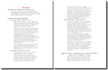 Résumé de l'Eneide de Virgile, chant III