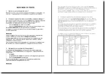 Méthodologie du résumé de texte