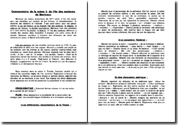 dissertation sur marivaux lîle des esclaves
