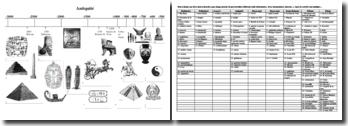 Frise chronologique de l'antiquité (partie 1)