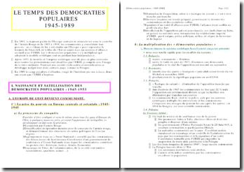 Le temps des démocraties populaires, 1945-1989