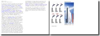 L'effet de serre - définition et chiffres clés