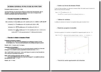 Schéma général d'une étude de fonction