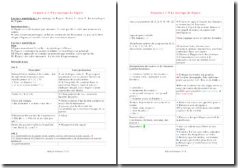 Lecture analytique du mariage de Figaro: acte 5 scène 3