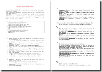 La Reine Morte de Montherlant, début du II ème acte : commentaire pour l'oral de bac de Français