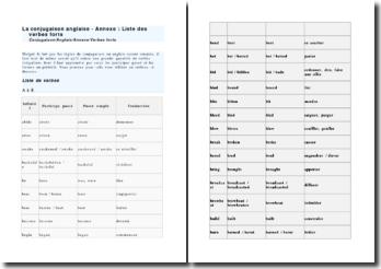 La conjugaison anglaise - Liste des verbes irréguliers