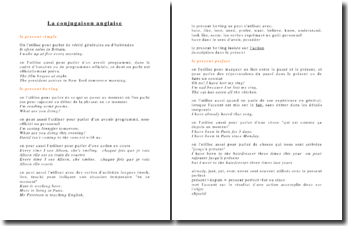 Exemple de toutes les formes de conjuguaison en anglais