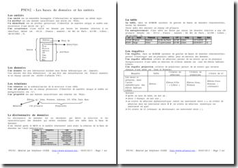 Les bases de données et les entités