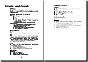 Articulation scapulo-humérale
