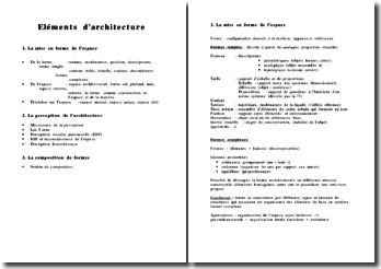 Elements d'architecture