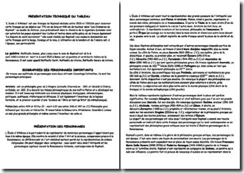 L'Ecole d'Athènes (Raphaël) - identification et particularités techniques