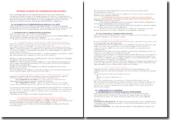 Principes essentiels de l'organisation administrative