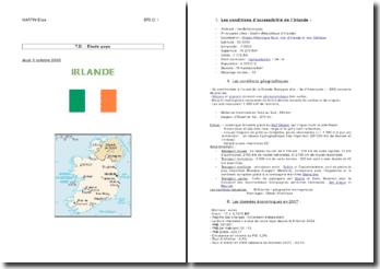 Les énergies renouvelables en Irlande