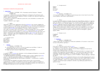 Notions et concepts en usage en EPS