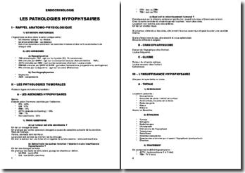 Les pathologies hypophysaires